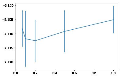 Tutorial-ALF-2.0/Notebooks/projective_algorithm-output_13_0.png