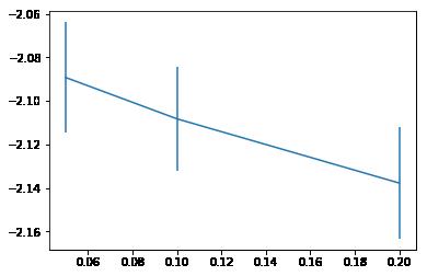 Tutorial/Notebooks/projective_algorithm-output_13_1.png