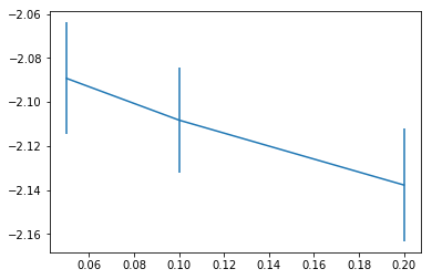 Tutorial-ALF-2.0/Notebooks/projective_algorithm-output_13_1.png